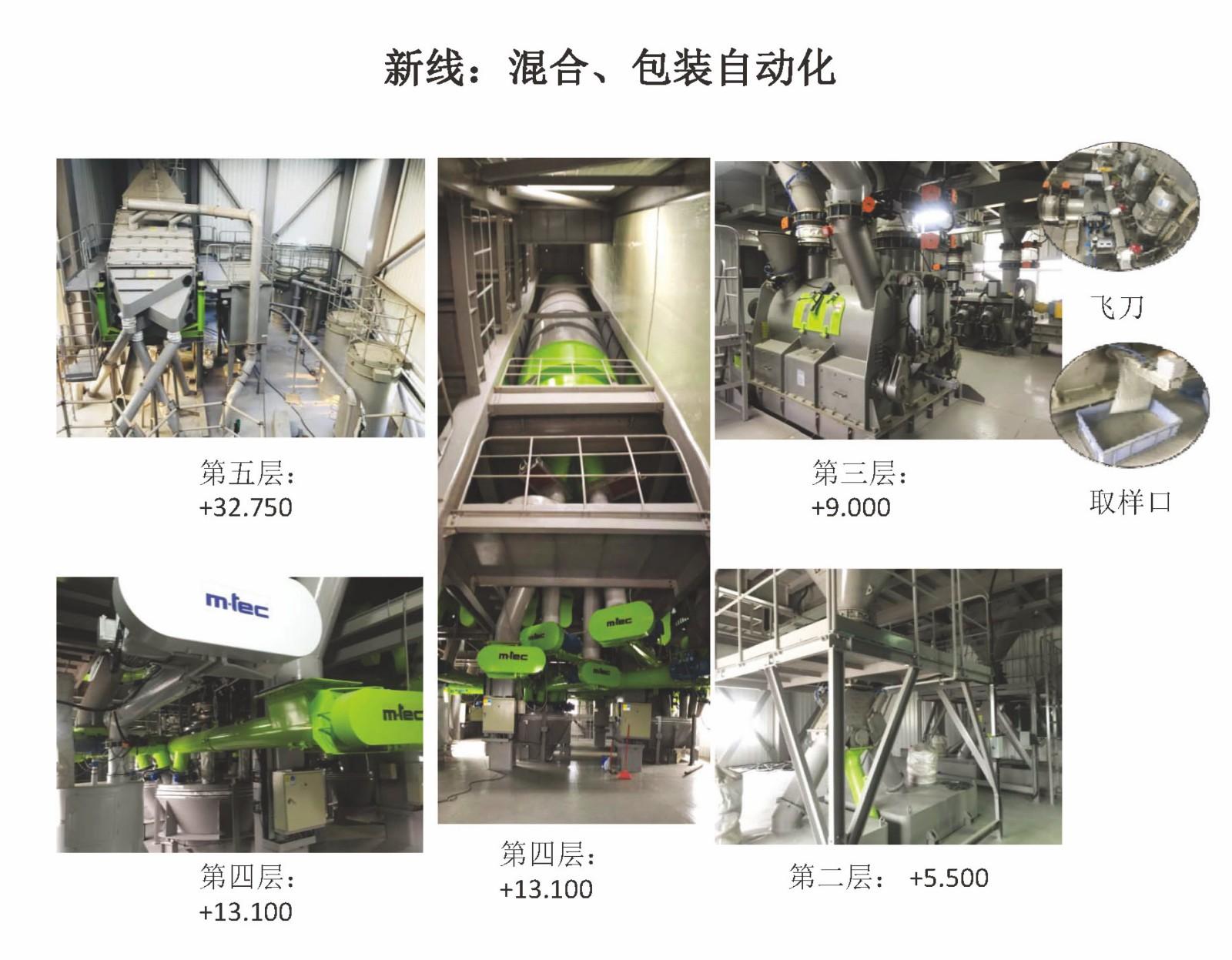 抗裂砂浆生产设备——生产.jpg